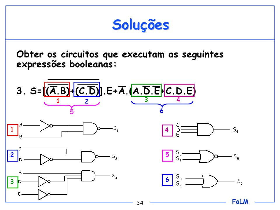 Soluções Obter os circuitos que executam as seguintes expressões booleanas: 3. S=[(A.B)+(C.D)].E+A.(A.D.E+C.D.E)